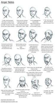 Anger Notes by Expression