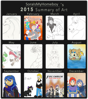 SoraIsMyHomeboy's 2015 Art Summary by GECKO-Nuzlockes