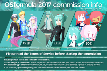 [3Dmmd] Model Commissions [ALL SLOTS TAKEN] by Orahi-shiro