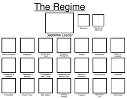 The Regime Template by kingeditor