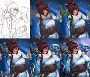 Mei - Process by vusionary