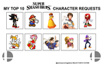 My Top 10 Super Smash Bros character requests by BeeWinter55