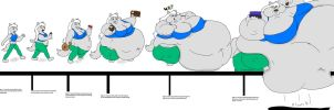 Fat evolution commission GLwuffie 1 of 2 by sakenskunk