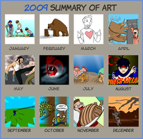 2009 Summary of MT Your Mind by TantheFishyMan
