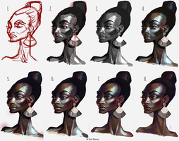 Lighting exercise III - Step by step process by SolDevia