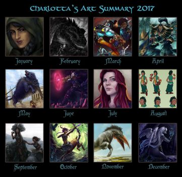 2017 Summary of Art by CharlottaBavholm