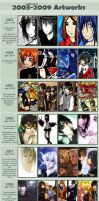2003-2009 Art timeline by miho-nyc