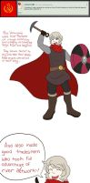 Question 68 : Vikings of Russia by Ask-Soviet-Russia