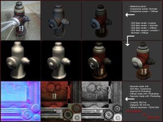 Fire hydrant game model by Reapsert