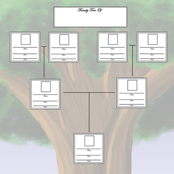 Family Tree Meme by SlytherinsHeiress