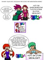Gender Bender DNA Twister Extreme by SinComics