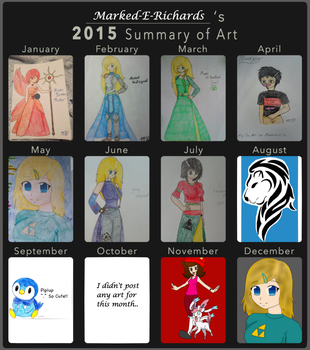 2015 in review by EmpatheticMortalAnge