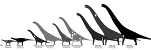 (most of) the Sauropods of the Wessex formation by AlternatePrehistory