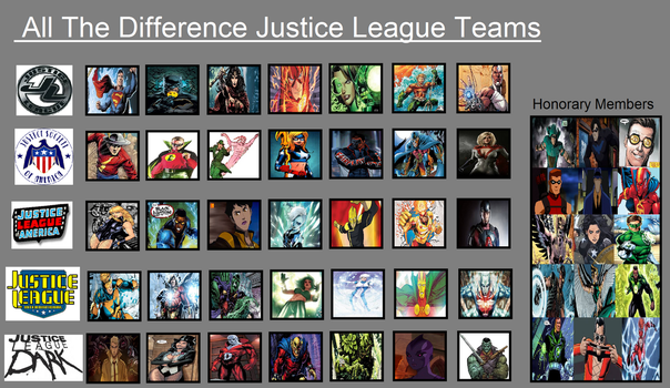 My Own Justice League Team Members Meme by coleroboman