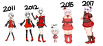 ML Evolution by Tooooty
