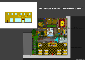 Diner/home layout of The Yellow Banana comic by RobmanCartoons