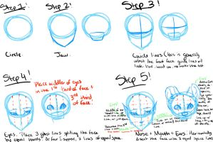 Front view tutorial by XenoChelle