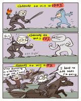 The Witcher 3, doodles 161 by Ayej