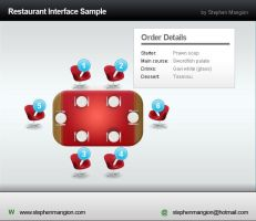 Restaurant Interface by mangion