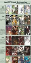 2003-2009 art meme by shilin