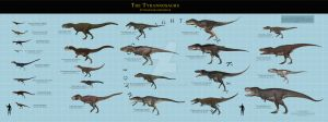 The Tyrannosaurs Complete by PaleoGuy