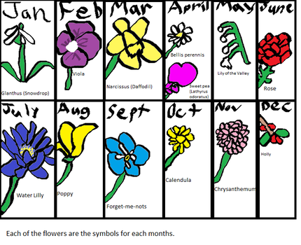 Flowers Months by Erstina