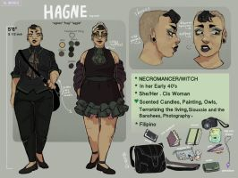 *UPDATED* HAGNE REF SHEET by GLIBRIBS