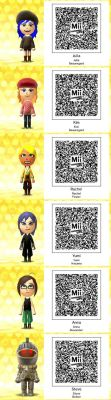 JK's Tomodachi Miis by fretless94
