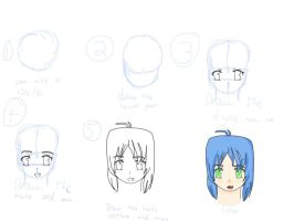 Anime Face Tutorial by Sakuraofchaos