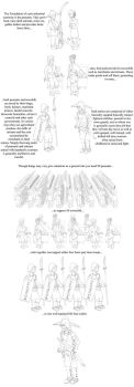 The medieval army ratio by Imperator-Zor