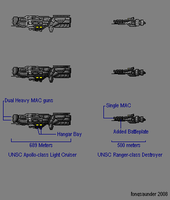 UNSC CL and DD by fongsaunder
