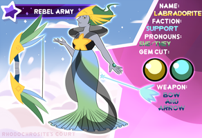 RC Rebels: Labradorite by fluorescentnova