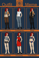 CP outfit meme - Jane by Adela555