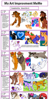 Improvement MeMe Filled by Me by Kainaa
