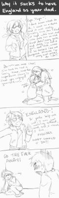 England is a terrible parent by caffinatedshinigami