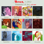 It's That Time of Year Again - 2012 Summary by MrsDrPepper