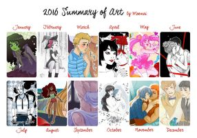 2016 Summary of art by Moemai