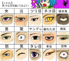 EYE meme by HolyDemon