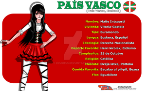 Perfil de Pais Vasco - Basque Country Animondos by Dougieus