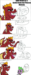 Spike (Garble) Reads: Ask Princess Molestia by MattCattOfficial