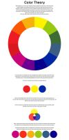 Color Theory by Visual-Micro
