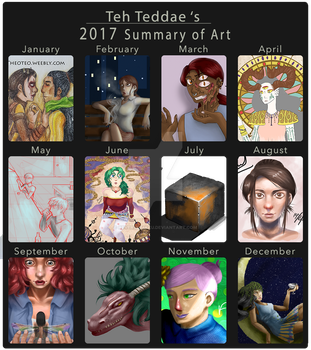 2017 Summary of Art by ReverseImaku