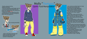 Bnha Sona Ref by 0ceanprince