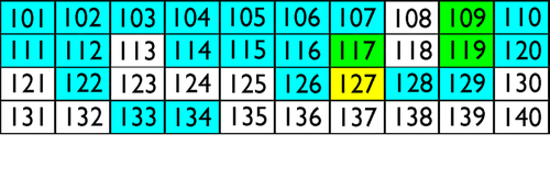 Double Dare Viewing Scorecard (Incomplete) by 1033Forest