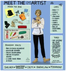 Meet the Artist by Philomartina