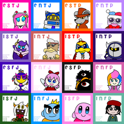 MBTI Personality Type Chart - Kirby by TANDY80