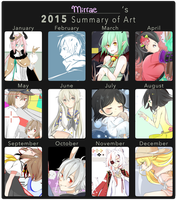 2015 Art Summary by oceres