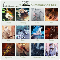 2015 Art Summary. by Remarin
