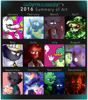 2016 Summary of Art by ddddspup