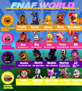 FNAF World: Battle For The Special Prize! (20C) by Koshi5